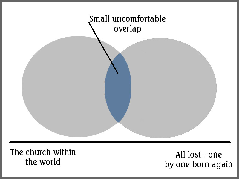 uncomfortable_overlap